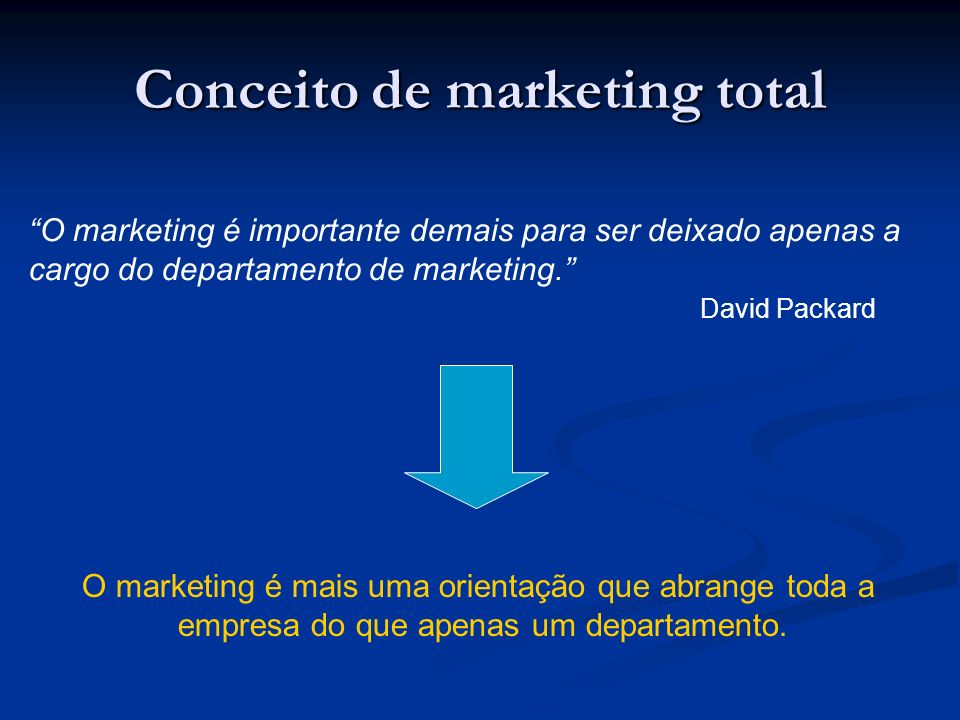 Conceito de marketing total