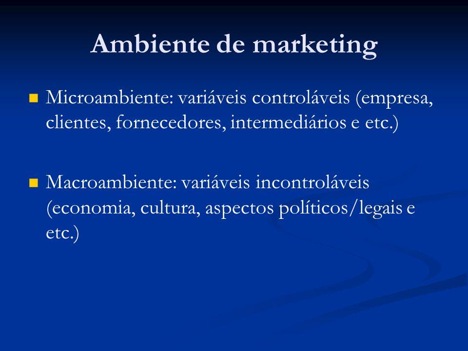 Ambiente de marketing Microambiente: variáveis controláveis (empresa, clientes, fornecedores, intermediários e etc.)
