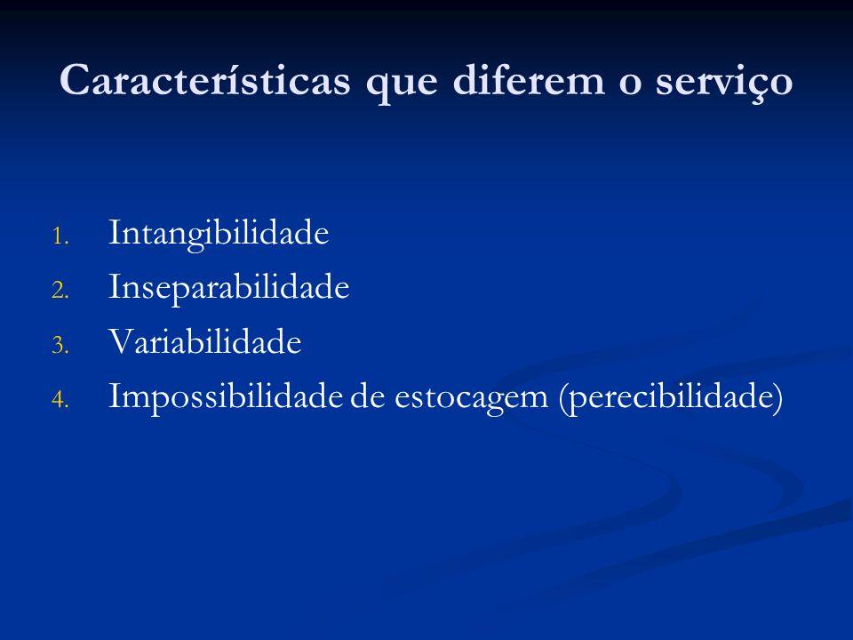 Características que diferem o serviço