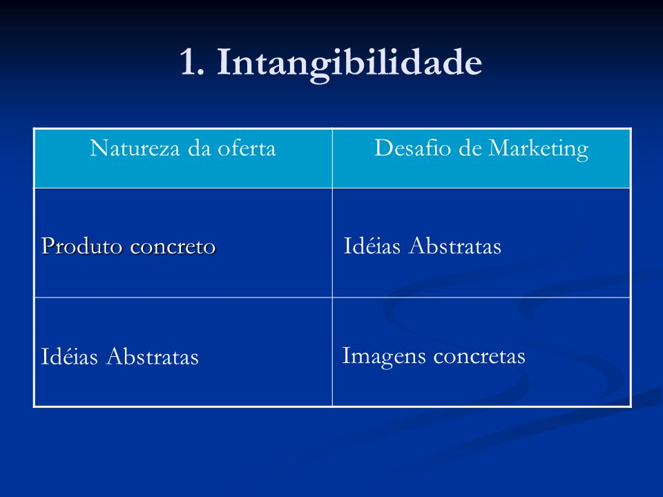 1. Intangibilidade Natureza da oferta Desafio de Marketing