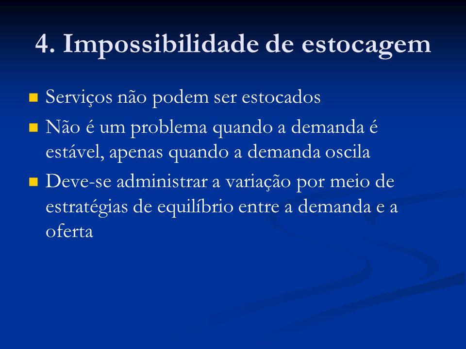 4. Impossibilidade de estocagem
