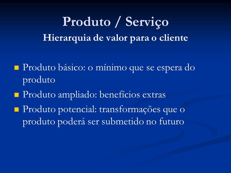 Hierarquia de valor para o cliente