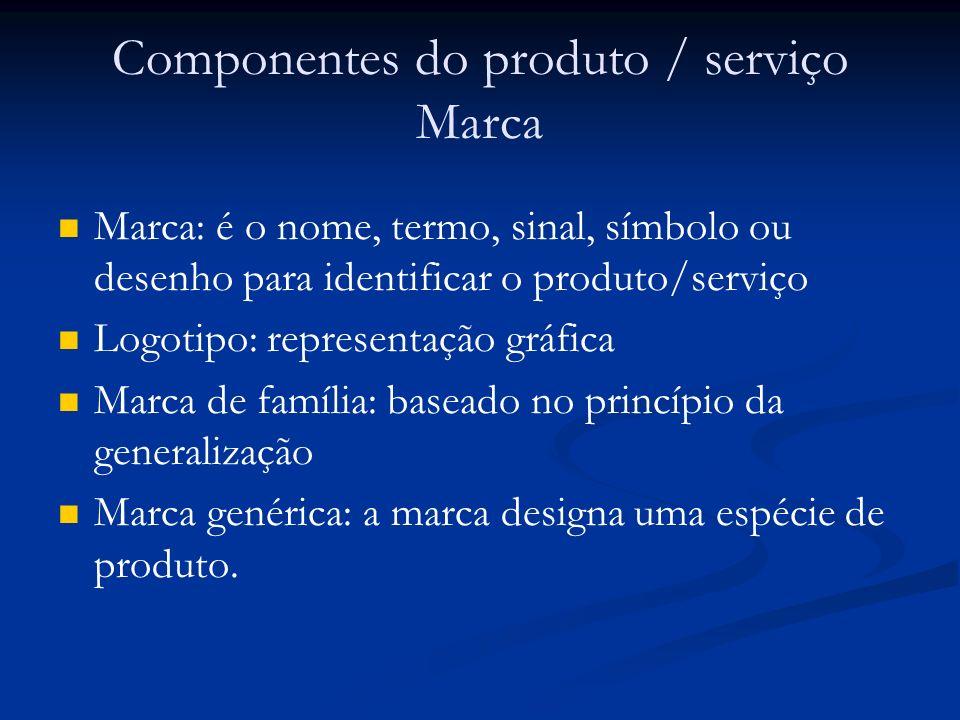 Componentes do produto / serviço Marca