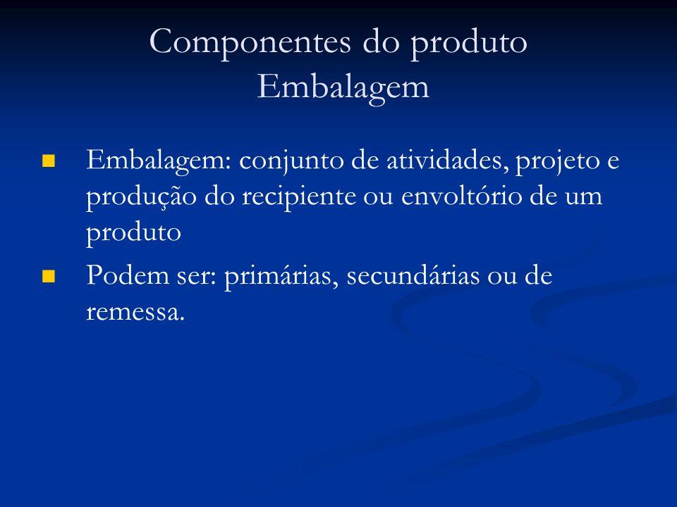 Componentes do produto Embalagem