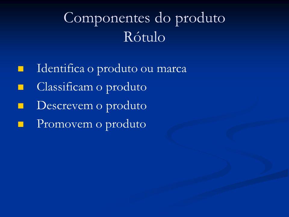 Componentes do produto Rótulo
