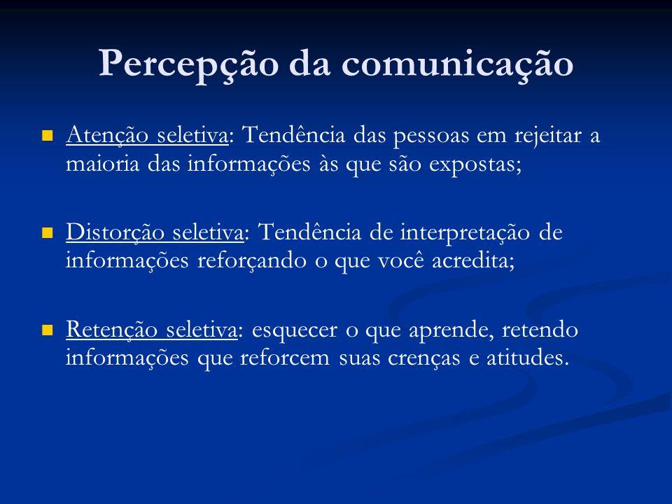 Percepção da comunicação