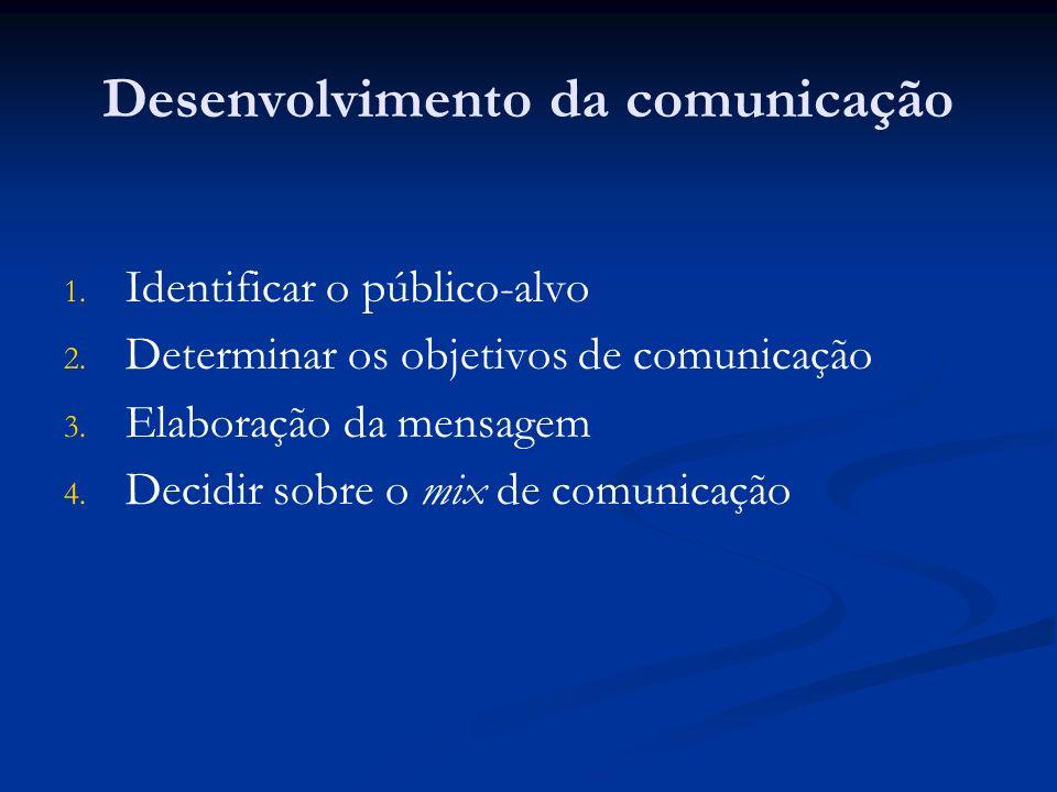 Desenvolvimento da comunicação