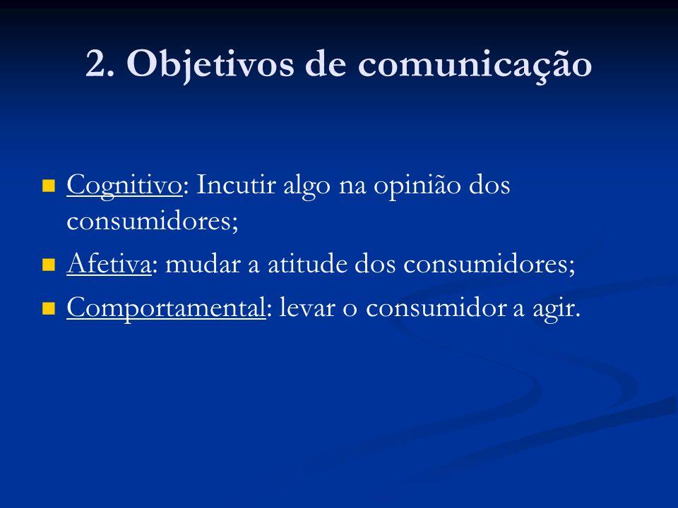 2. Objetivos de comunicação