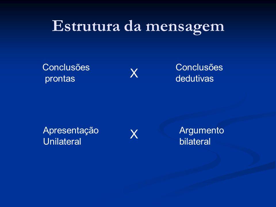Estrutura da mensagem X X Conclusões prontas Conclusões dedutivas