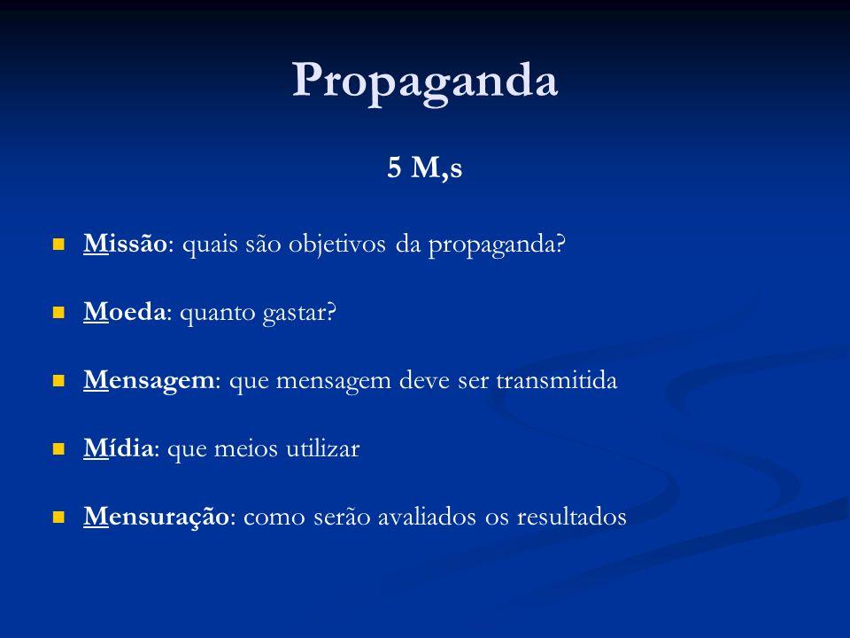 Propaganda 5 M,s Missão: quais são objetivos da propaganda