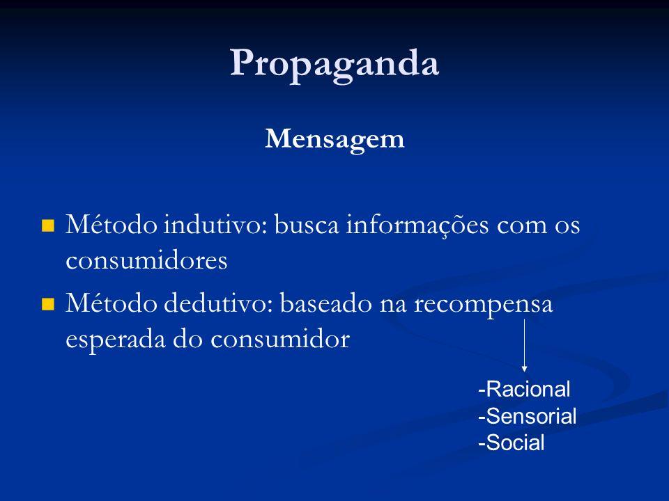 Propaganda Mensagem. Método indutivo: busca informações com os consumidores. Método dedutivo: baseado na recompensa esperada do consumidor.