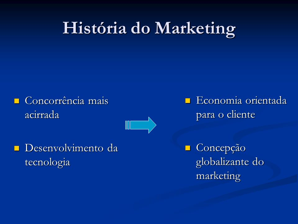 História do Marketing Concorrência mais acirrada