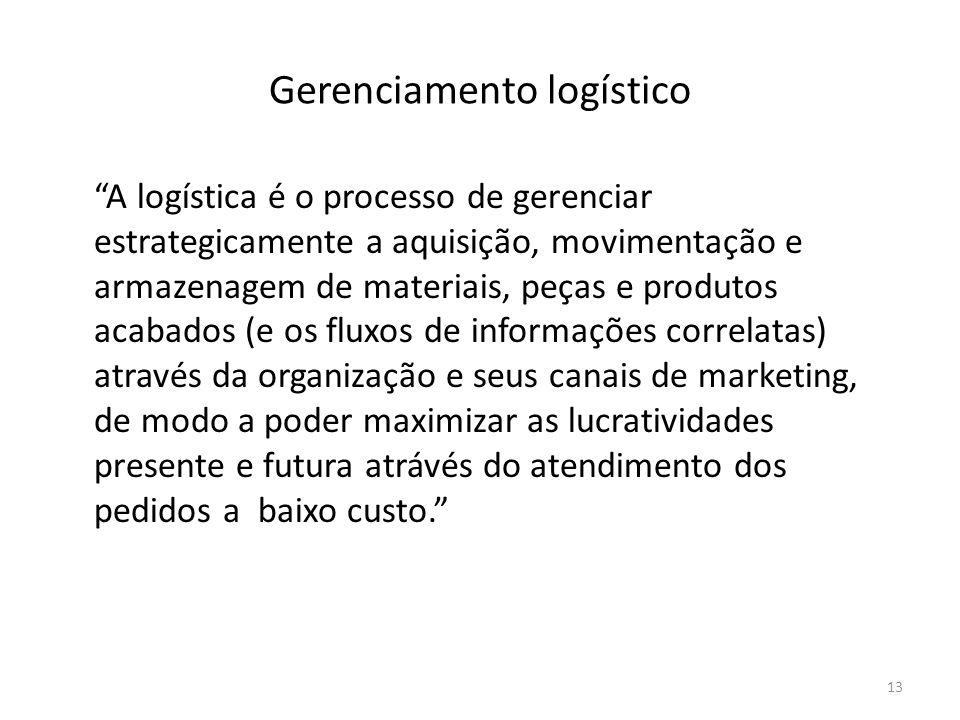 Gerenciamento logístico