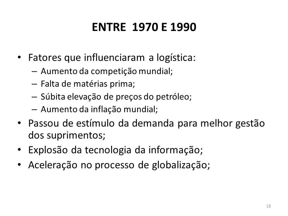 ENTRE 1970 E 1990 Fatores que influenciaram a logística: