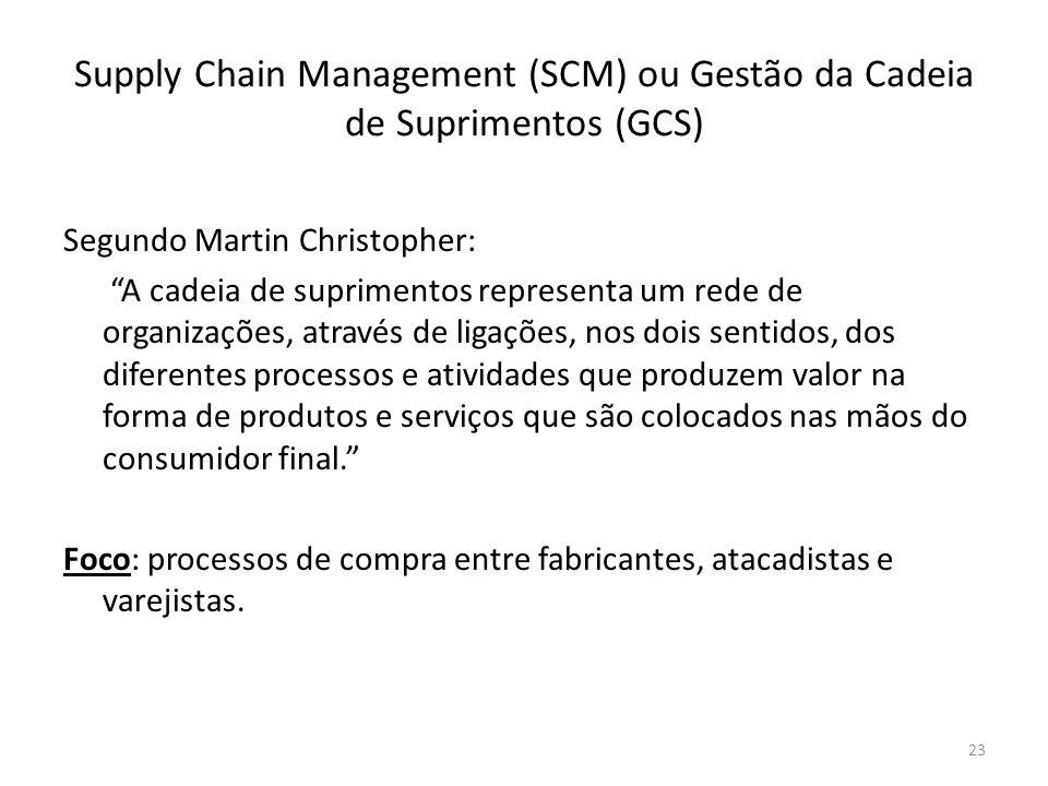 Supply Chain Management (SCM) ou Gestão da Cadeia de Suprimentos (GCS)