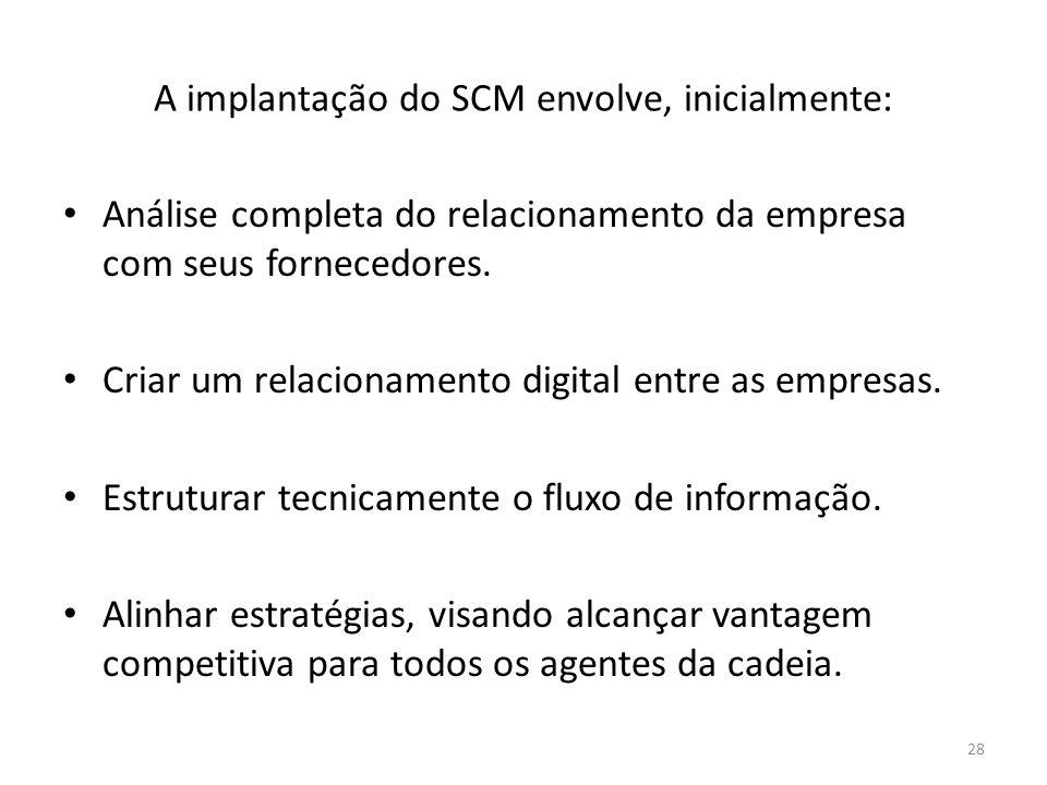 A implantação do SCM envolve, inicialmente: