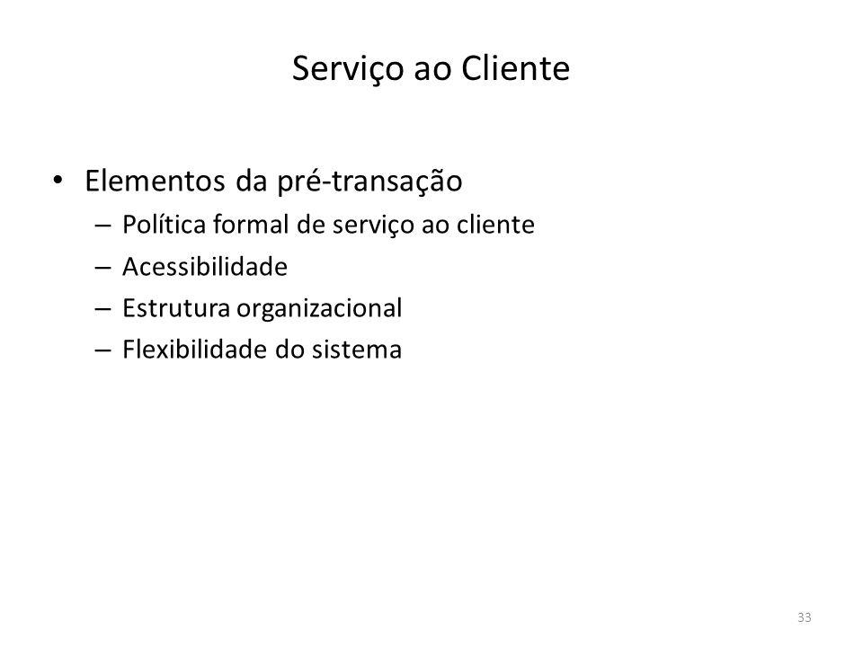 Serviço ao Cliente Elementos da pré-transação