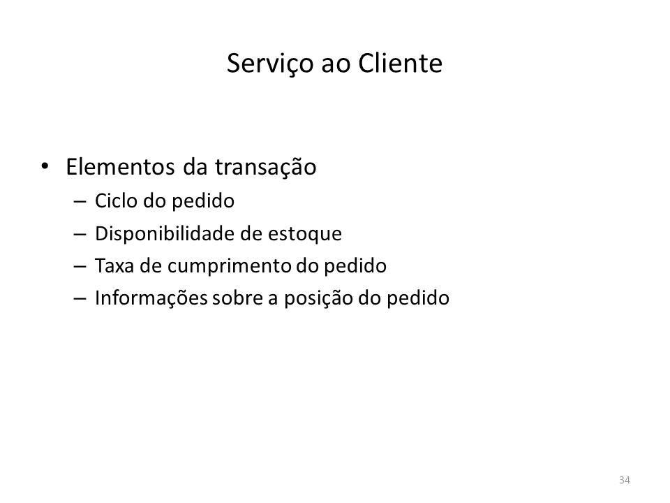 Serviço ao Cliente Elementos da transação Ciclo do pedido