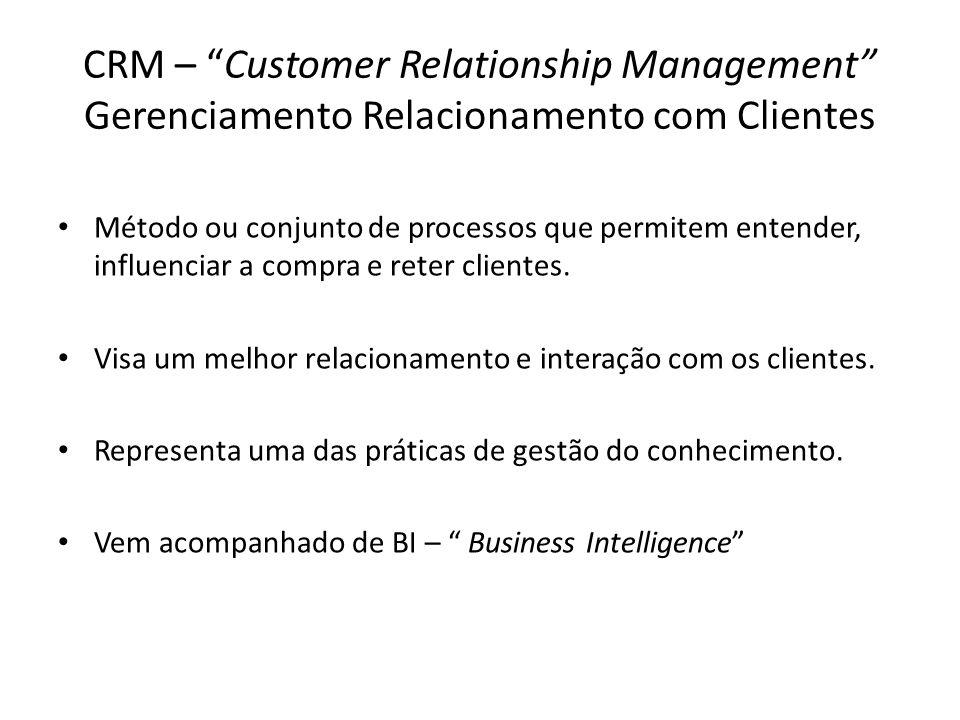CRM – Customer Relationship Management Gerenciamento Relacionamento com Clientes