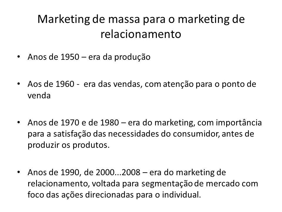 Marketing de massa para o marketing de relacionamento