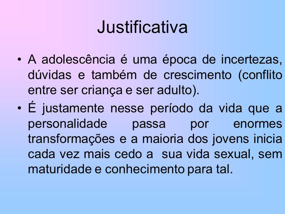 Justificativa A adolescência é uma época de incertezas, dúvidas e também de crescimento (conflito entre ser criança e ser adulto).