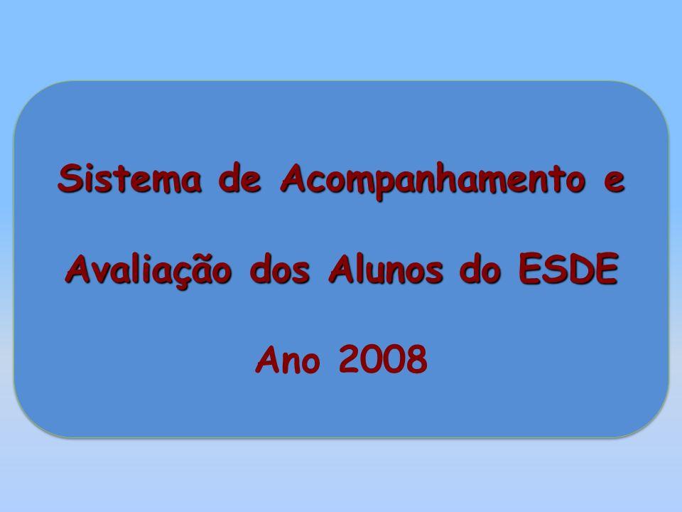 Sistema de Acompanhamento e Avaliação dos Alunos do ESDE