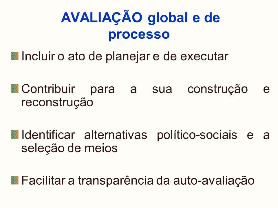 AVALIAÇÃO global e de processo