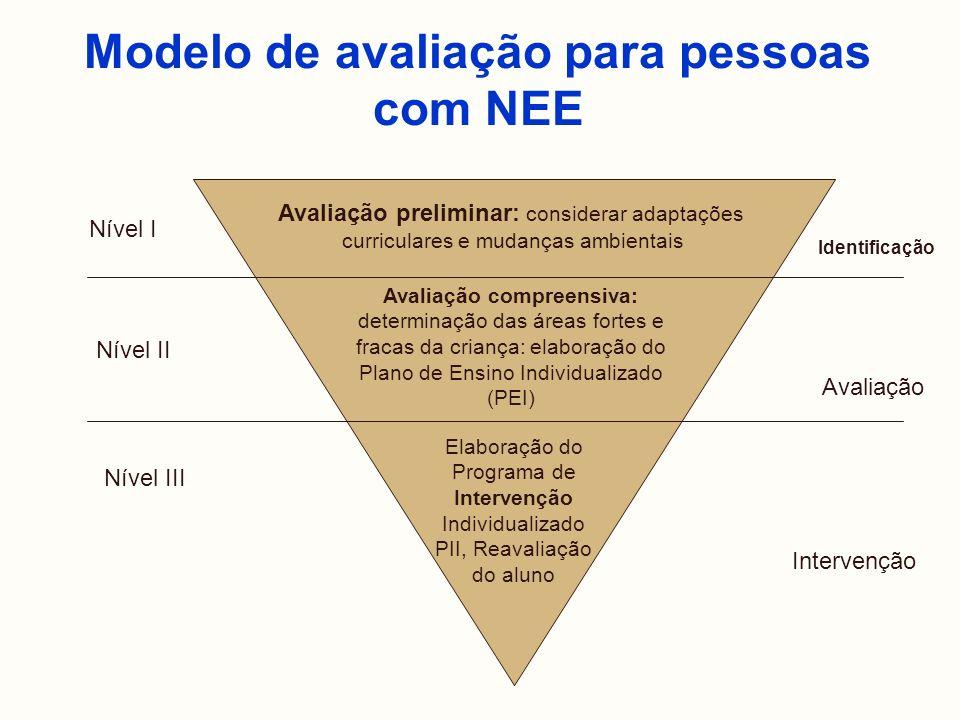 Modelo de avaliação para pessoas com NEE
