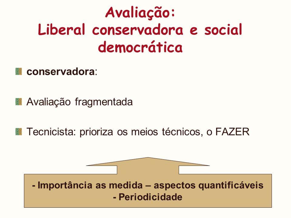 Avaliação: Liberal conservadora e social democrática