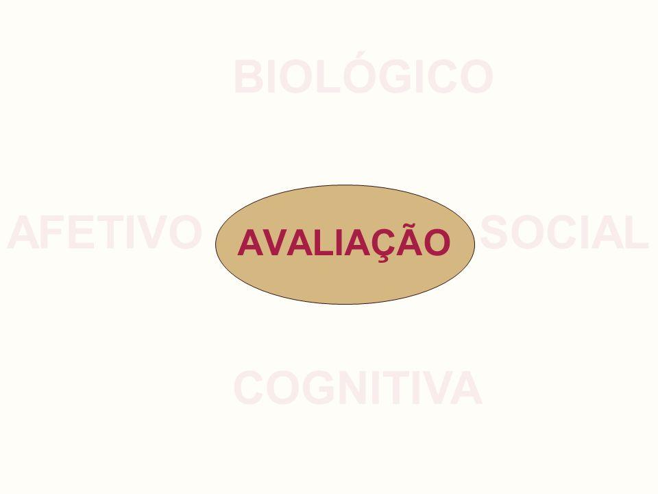 BIOLÓGICO AFETIVO AVALIAÇÃO SOCIAL COGNITIVA