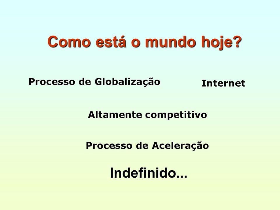 Como está o mundo hoje Indefinido... Processo de Globalização