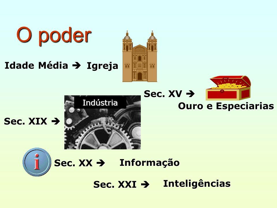 O poder Igreja Idade Média  Ouro e Especiarias Sec. XV  Sec. XIX 