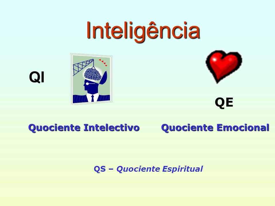 Inteligência QI QE Quociente Intelectivo Quociente Emocional