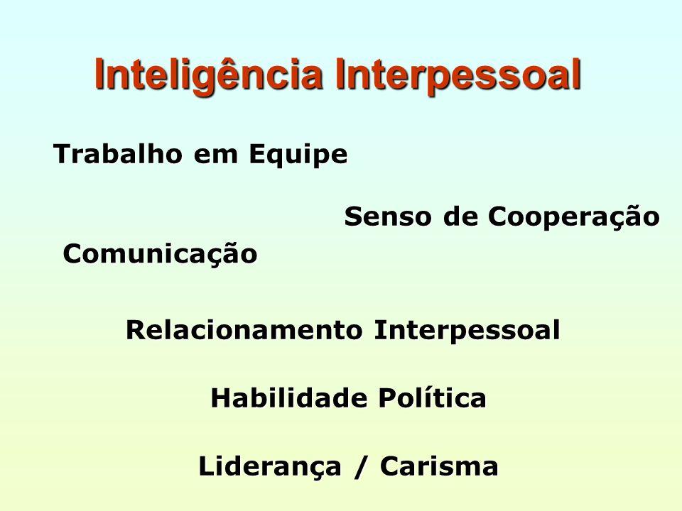 Inteligência Interpessoal Relacionamento Interpessoal