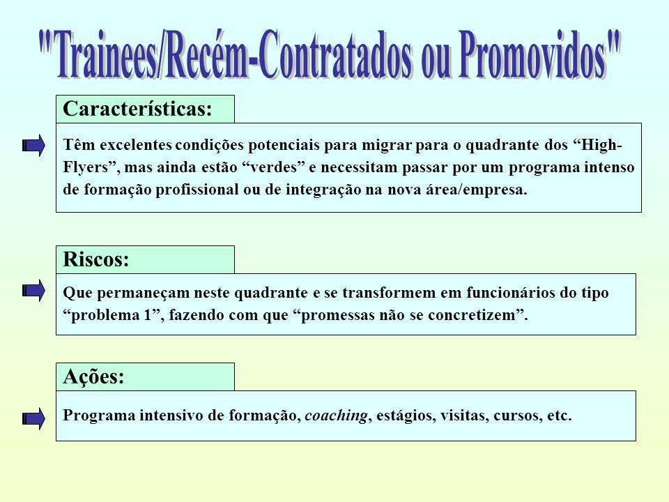 Trainees/Recém-Contratados ou Promovidos