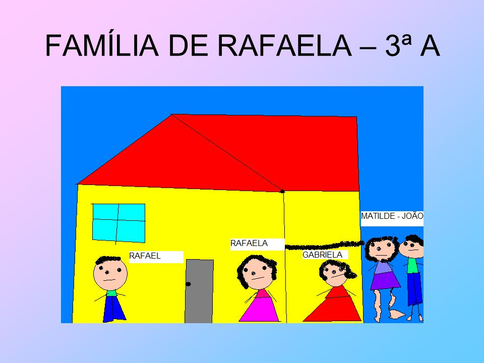 FAMÍLIA DE RAFAELA – 3ª A