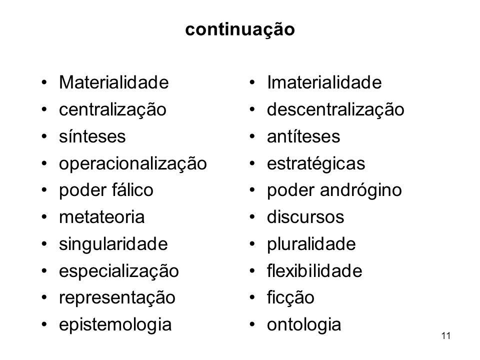 continuação Materialidade. centralização. sínteses. operacionalização. poder fálico. metateoria.