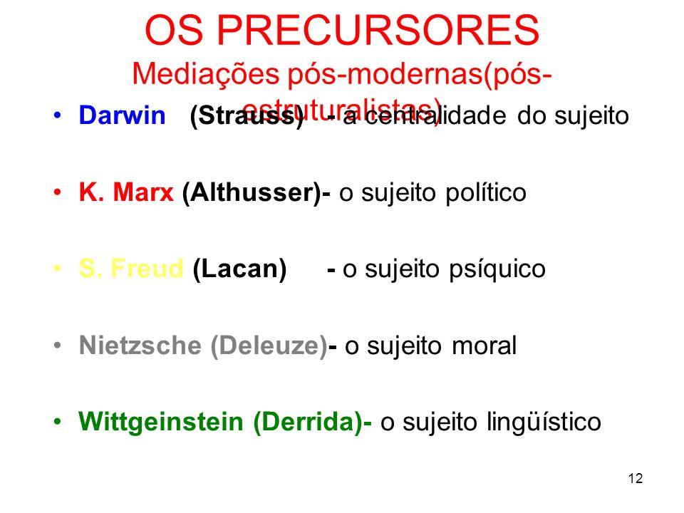OS PRECURSORES Mediações pós-modernas(pós-estruturalistas)