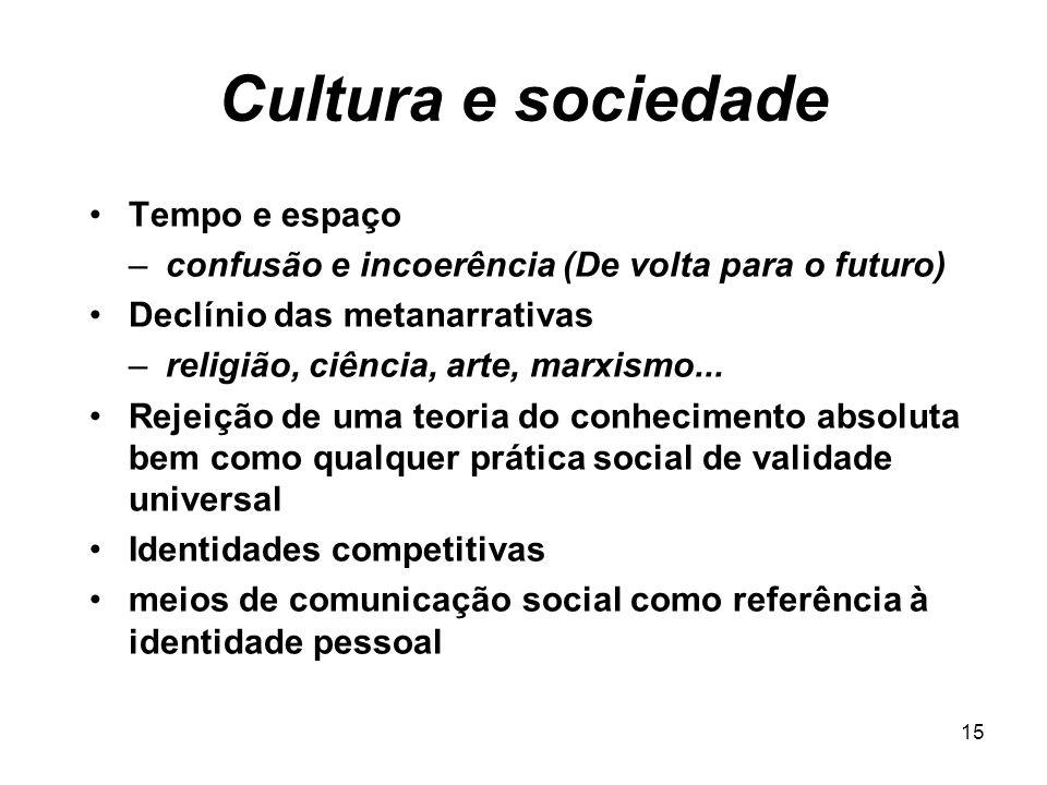 Cultura e sociedade Tempo e espaço