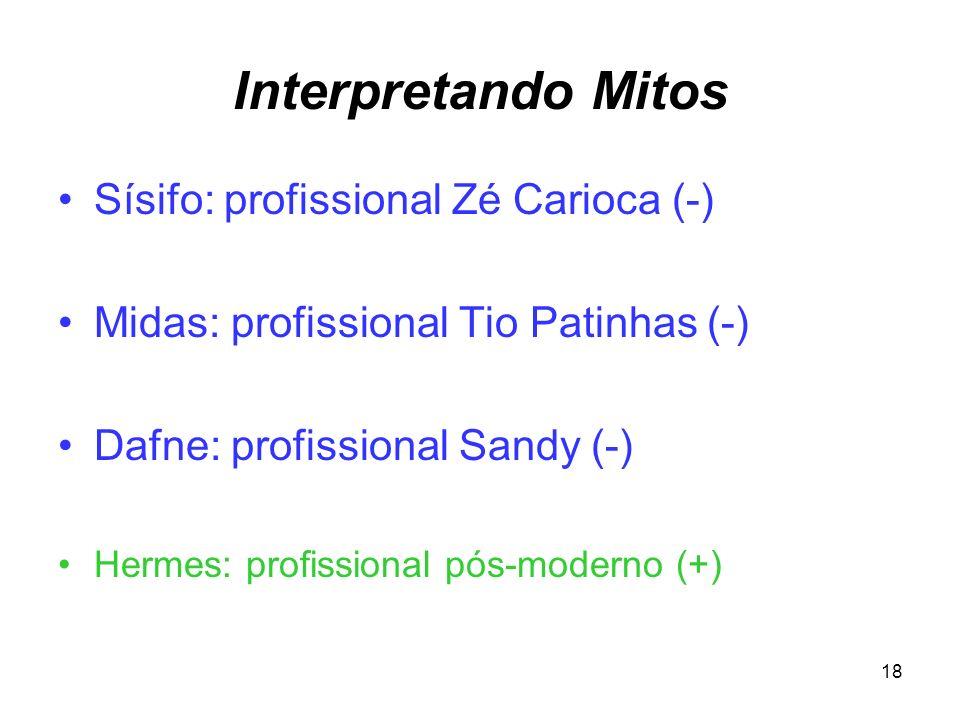 Interpretando Mitos Sísifo: profissional Zé Carioca (-)