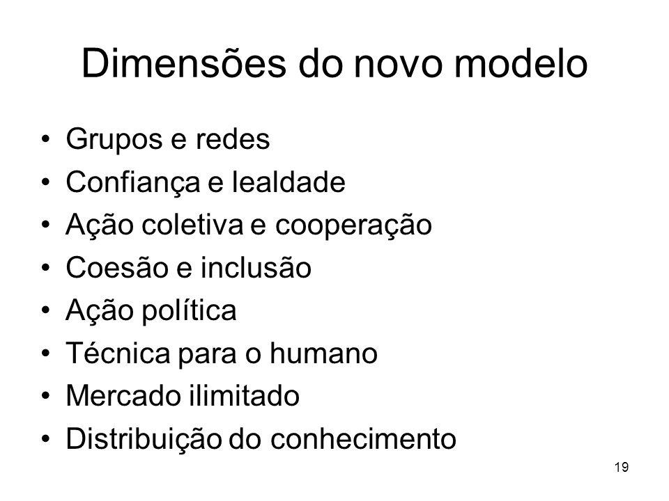 Dimensões do novo modelo