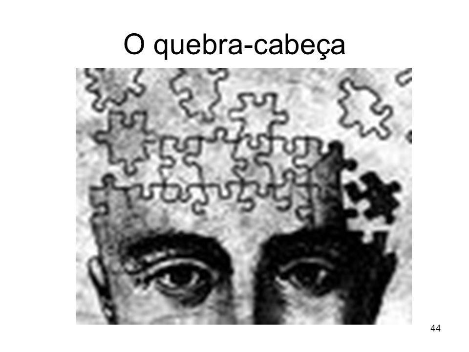 O quebra-cabeça
