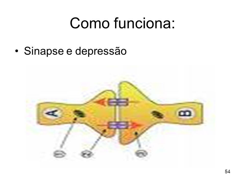 Como funciona: Sinapse e depressão