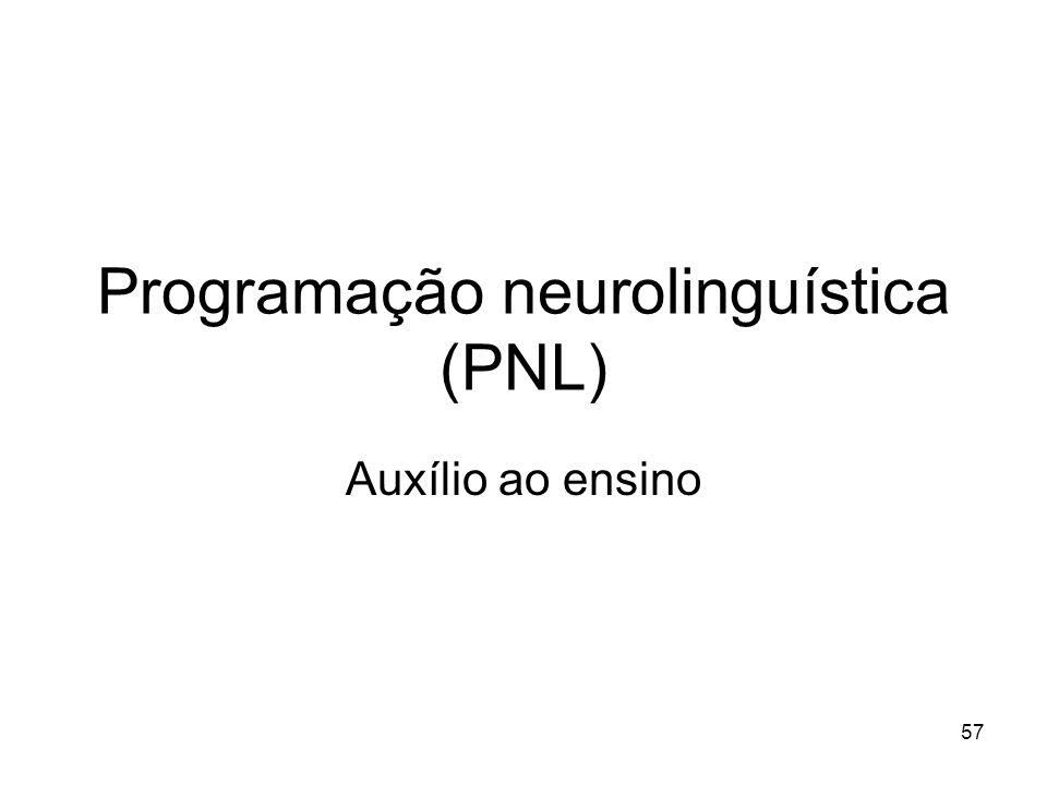 Programação neurolinguística (PNL)