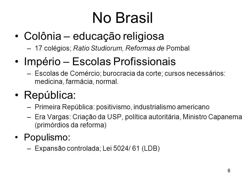 No Brasil Colônia – educação religiosa Império – Escolas Profissionais