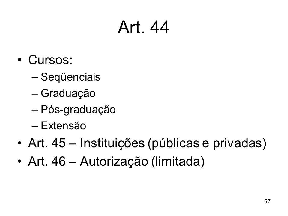 Art. 44 Cursos: Art. 45 – Instituições (públicas e privadas)