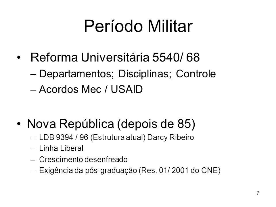 Período Militar Reforma Universitária 5540/ 68