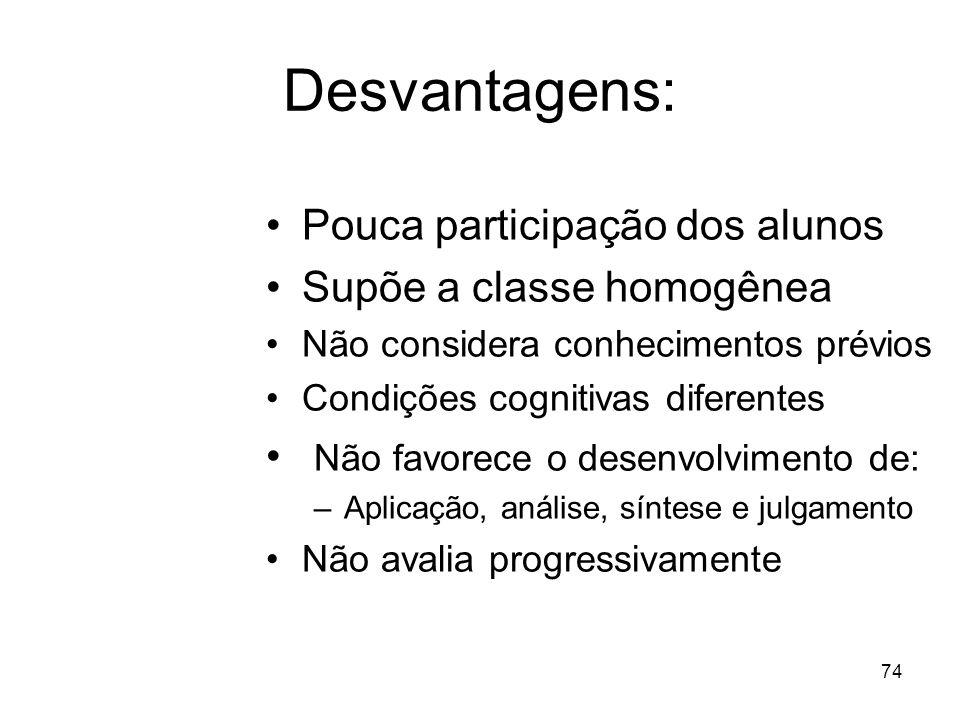 Desvantagens: Pouca participação dos alunos Supõe a classe homogênea