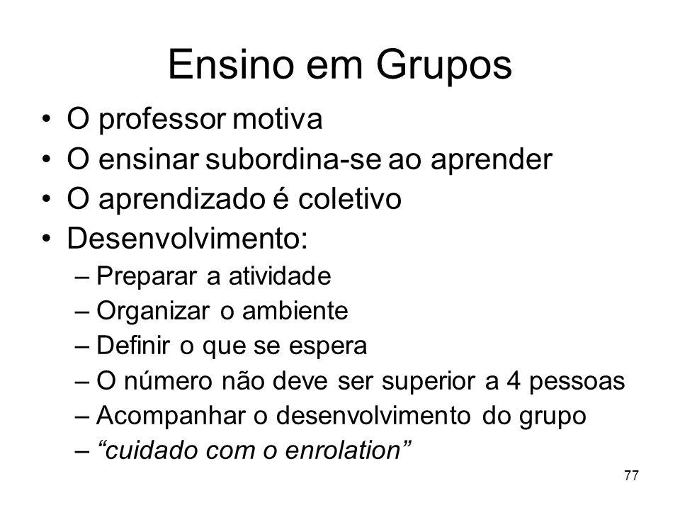 Ensino em Grupos O professor motiva O ensinar subordina-se ao aprender
