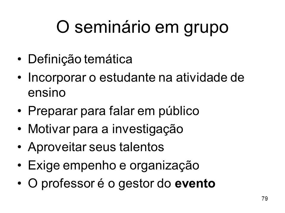 O seminário em grupo Definição temática